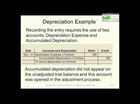 intro  financial accounting adjusting entries unearned