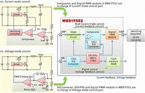 Microcontrollers For Ev  Hv Power Supply Control