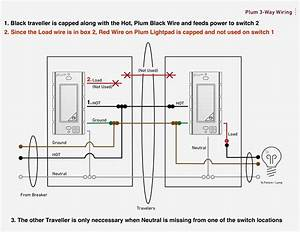 Rotary Dimmer Switch Wiring Diagram