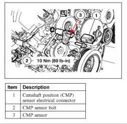 Crank And Cam Keyway Service