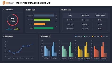 sales performance dashboard keynote  powerpoint
