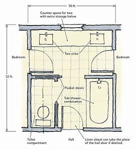 jack and jill bathrooms fine homebuilding With home plans with jack and jill bathroom