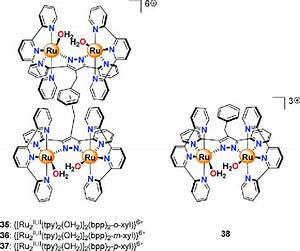 Structures Of The Tetranuclear Ruthenium Complexes 35 U221237