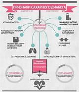 Лечение сахарного диабета красным клевером