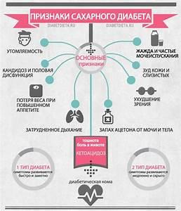 Гипертония симптомы первые признаки у женщин