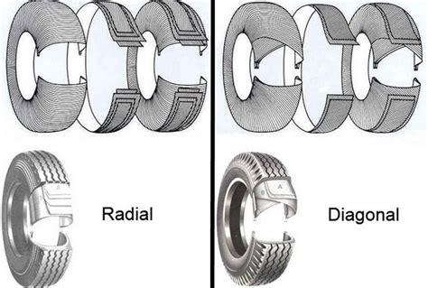 Measure Of Sidewall Resistance