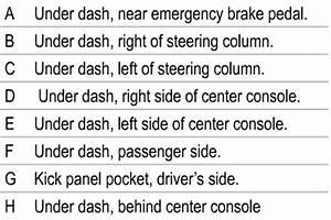 Westin Brake Controller Wiring Harness