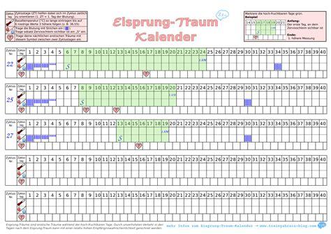 eisprung traum experiment