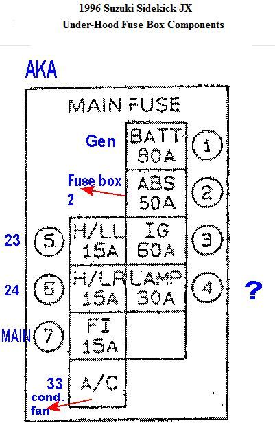 For 1994 Geo Tracker Fuse Box by Why Fuses Or How To Find Circuits Or Drains