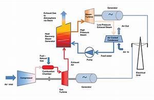 Wrexham Power Limited