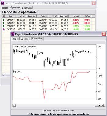 tesi su trading system yukabolypohe web fc2