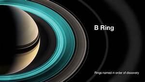 Diagram Of Saturn U0026 39 S Rings