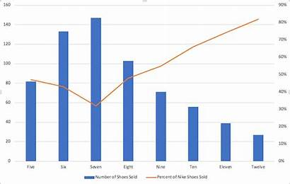 Excel Axis Chart Secondary Line Far Pc