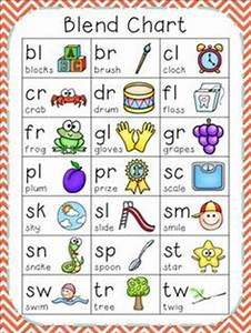 1000 images about blends on pinterest consonant blends With blending letters and sounds