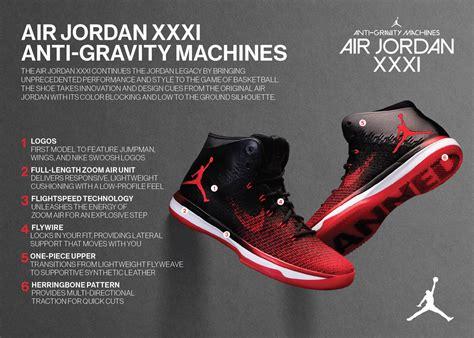Nike News Jordan Brand Commemorates Season Tip Off With
