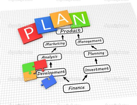 7 Best Images Of Business Plan Chart