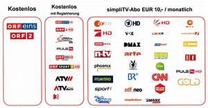 Dvb T2 Ab Wann Kostenpflichtig : konsument at simplitv dvb t2 l st dvb t ab ~ Lizthompson.info Haus und Dekorationen