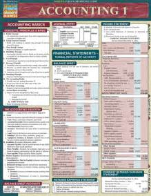 Quick Study Accounting Cheat Sheet