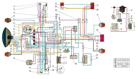 Схема электрооборудования мото планета