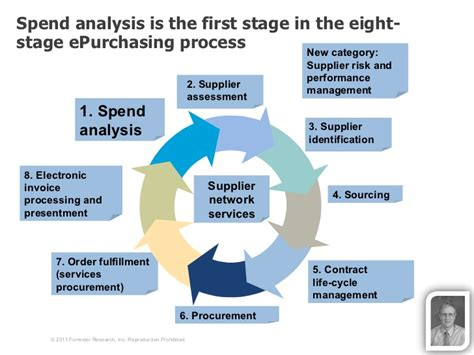 IASTA's Using Spend Analysis to Smooth the M&A Path ...