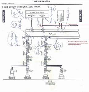 Subaru Outback Trailer Wiring Diagram