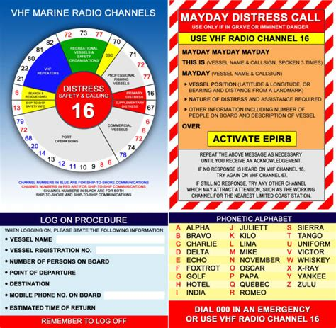 Boat Marine Radio Channel by Vhf Marine Radio