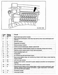 Jaguar Xk8 Fuse Box Diagram