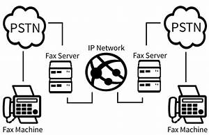 From Email To Fax Machine  How Does Digital Faxing Work