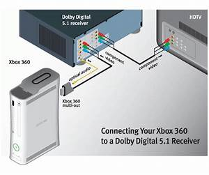 Xbox 360 Wiring Diagram