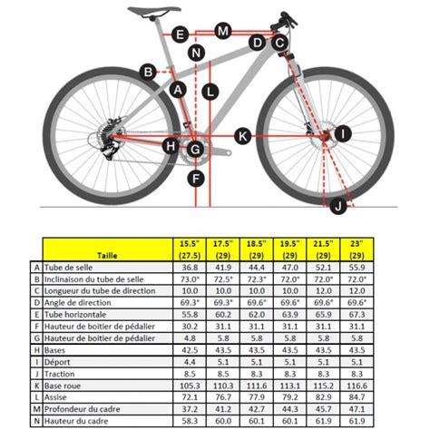 choix taille cadre vtt kit vtt semi rigide 29 pouces trek superfly 9 7 2016