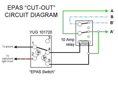 Epas Cut Out Switch