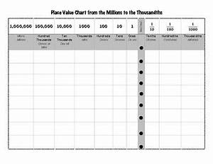 Place Value Chart From Millions To Thousandths Spanish