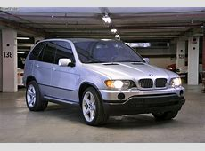 Bmw X5 Sav Vs Suv 2018 Dodge Reviews