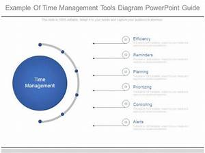 Example Of Time Management Tools Diagram Powerpoint Guide