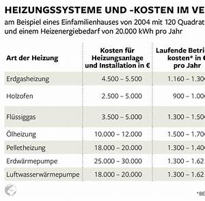 Checkliste Hauskauf Altbau : h user stile ~ Frokenaadalensverden.com Haus und Dekorationen