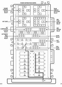 Jeep Wrangler Fuse Box Diagram Grand Cherokee