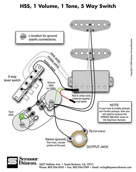 hss wiring diagram wiring diagrams guitar hss http www automanualparts