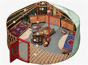 Interior layout of traditional yurt | Yurt interiors ...