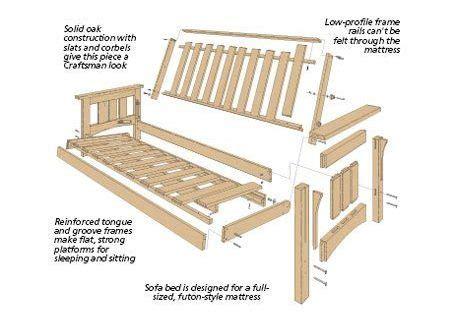architecture sofa frame plans brilliant  diy futon