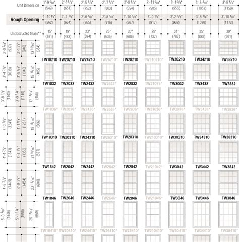 andersen windows  series size chart thelifeisdream