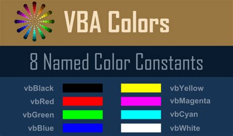 excel vba color index vba colorindex color infographic wellsr