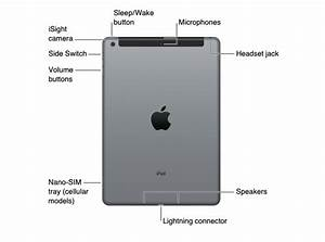 Where Is The Plug In On The Ipad Air