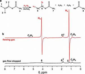 Nyl Acetate Hydrogenation In The Gas Phase    A  The