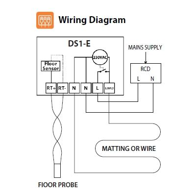 Thermostat Manual Dial For Underfloor Heating Systems