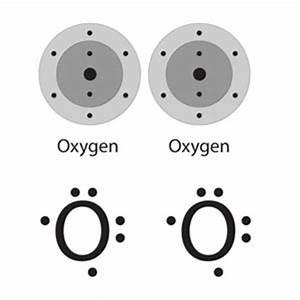 Dot Diagram Of Oxygen : multimedia represent bonding with lewis dot diagrams ~ A.2002-acura-tl-radio.info Haus und Dekorationen
