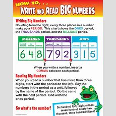 How To Write & Read Big Numbers Chart  Tcr7733  Teacher Created Resources