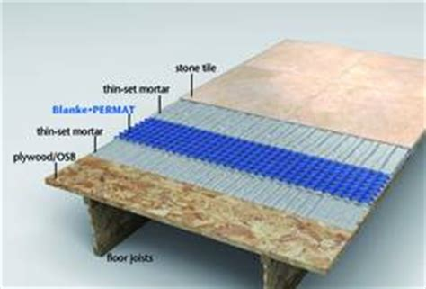 Installing Tile Underlayment Membrane by Uncoupling Membranes Ceramic Tile Underlayment Blanke