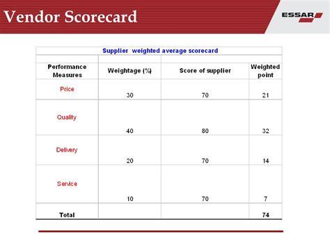vendor scorecard vendor management cell essar ppt