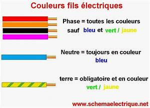 schema electrique branchement cablage With couleur neutre et phase