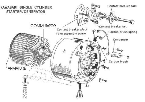 Cycle Electric Generator Wiring Diagram by Dan S Motorcycle Generator Electric Starter Dynamo